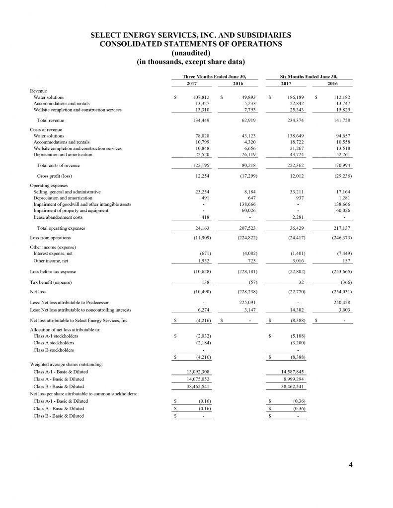 Select Energy Services Reports 2017 Second Quarter Results